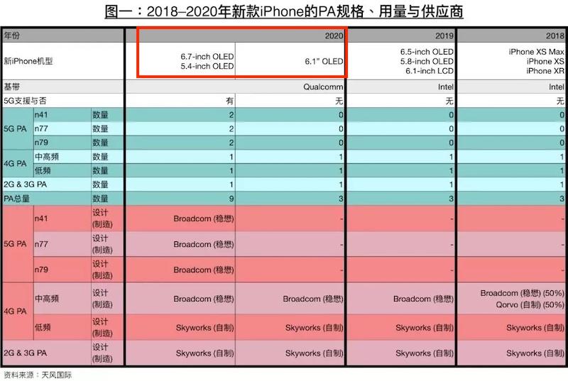 iPhone 12 ecrane schimbari diagonala
