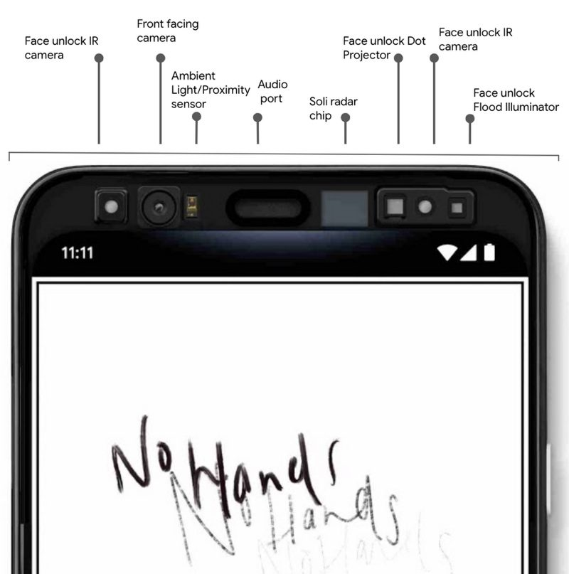 Google Pixel 4 vine cu o Functie IMPORTANTA a iPhone XS VIDEO senzori
