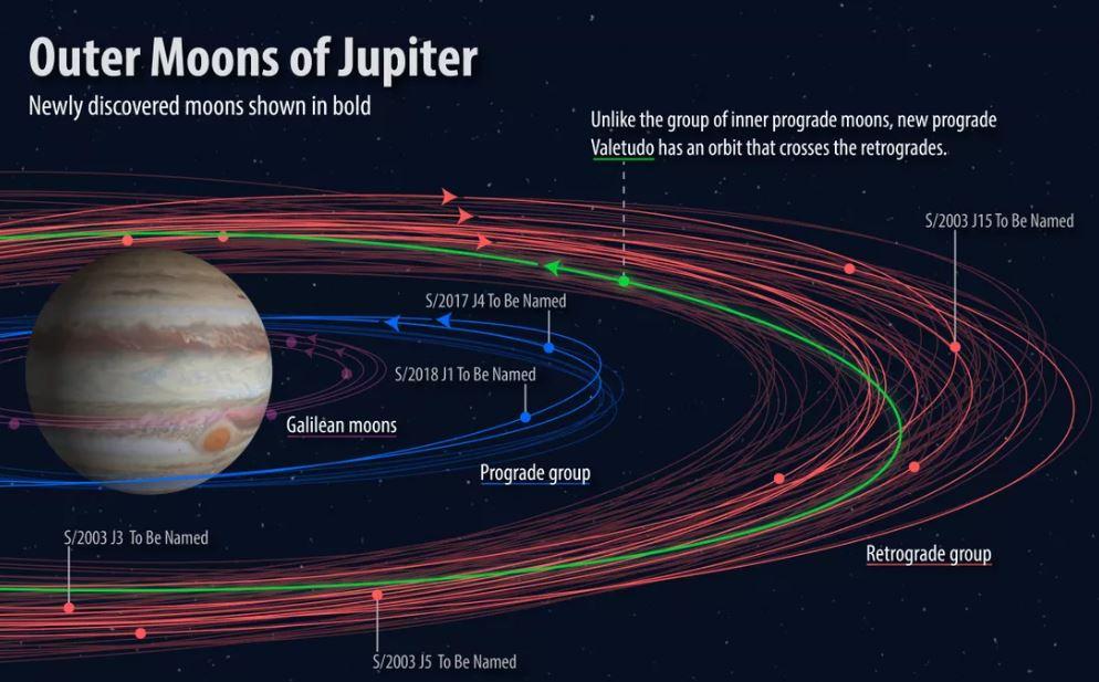 Planeta Jupiter. FOTO INCREDIBILA care a PROVOCAT Internetul luni
