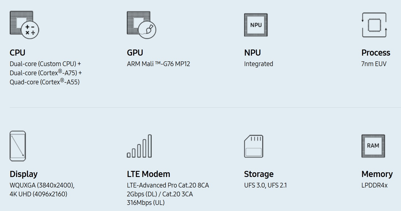 Procesorul Samsung GALAXY NOTE 10 Anuntat + o Noua Imagine noutati procesor