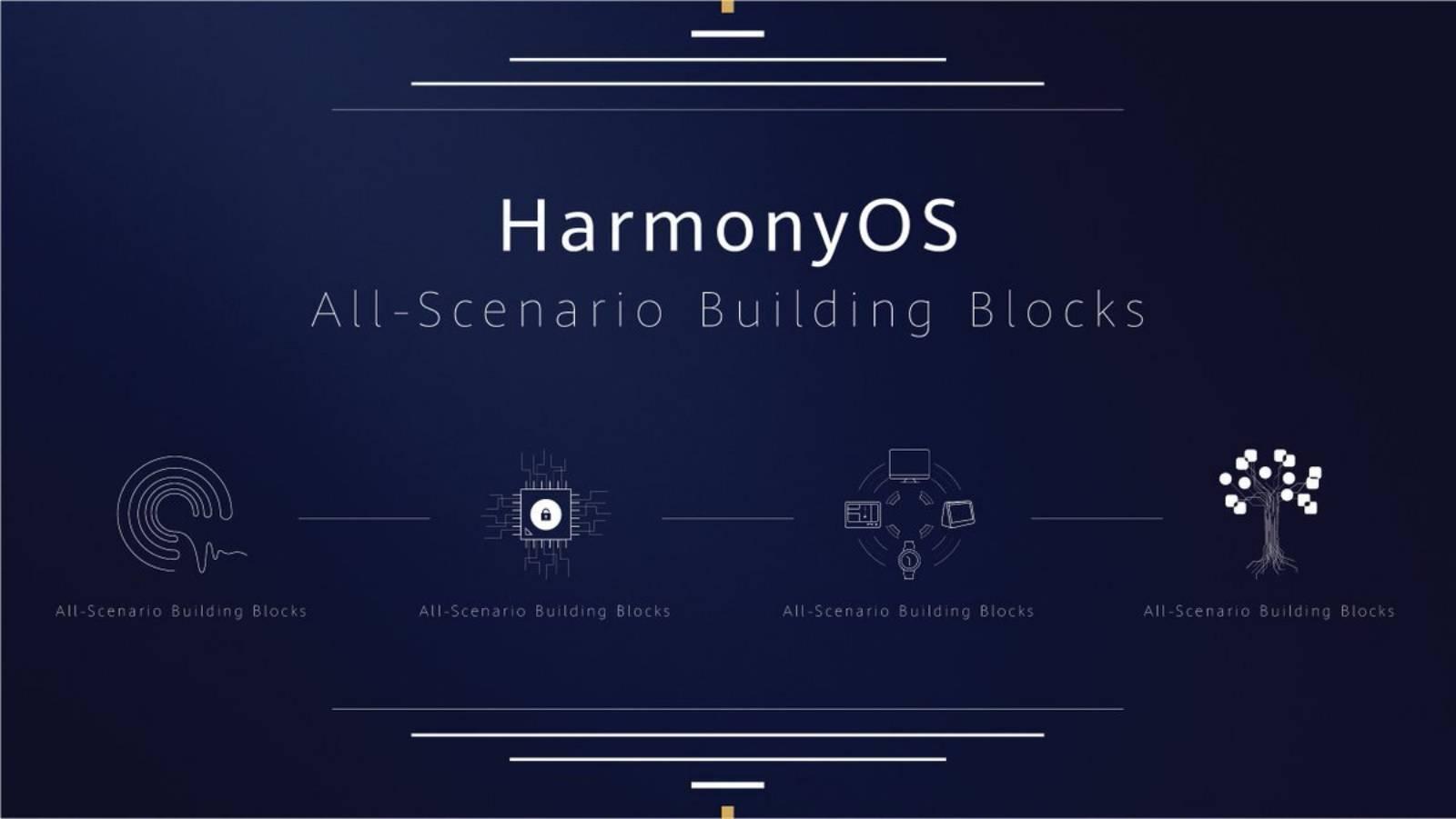 Telefoane Huawei. OFICIAL, Harmony OS este INLOCUITORUL Android