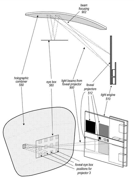 Apple. OFICIAL, Produsul SECRET Dezvaluit chiar de catre Companie casca realitate augmentata