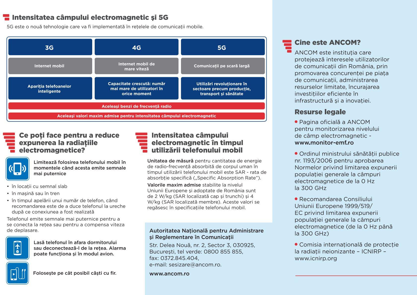 Digi Mobil. Telekom, Vodafone, Orange ancom pliant radiatii emf protectie