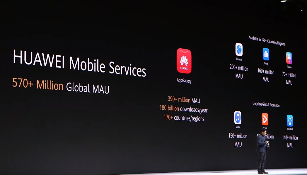 Telefoanele Huawei AppGallery