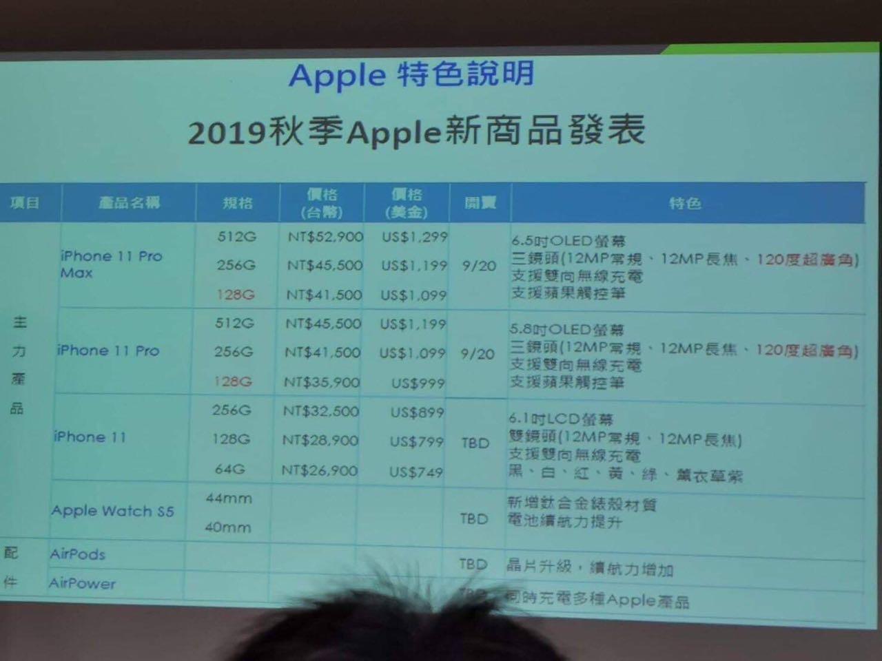 iPhone 11, iPhone 11 Pro, iPhone 11 Pro Max, EXCLUSIV, PRETURI si SPECIFICATII imagine