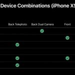iPhone XS va avea una dintre NOILE Functii ale Seriei iPhone 11 senzori imagine