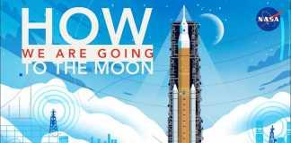 NASA revenire luna