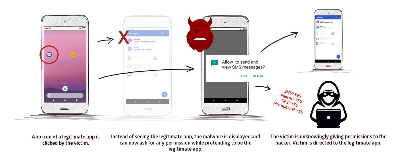 android strandhogg malware