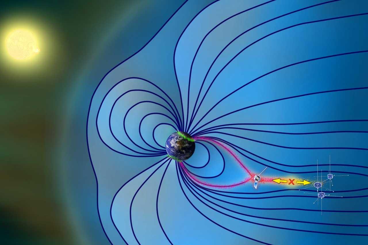 reconectare magnetica
