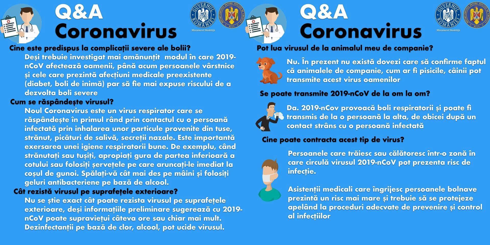 Coronavirus masuri protectie infectare