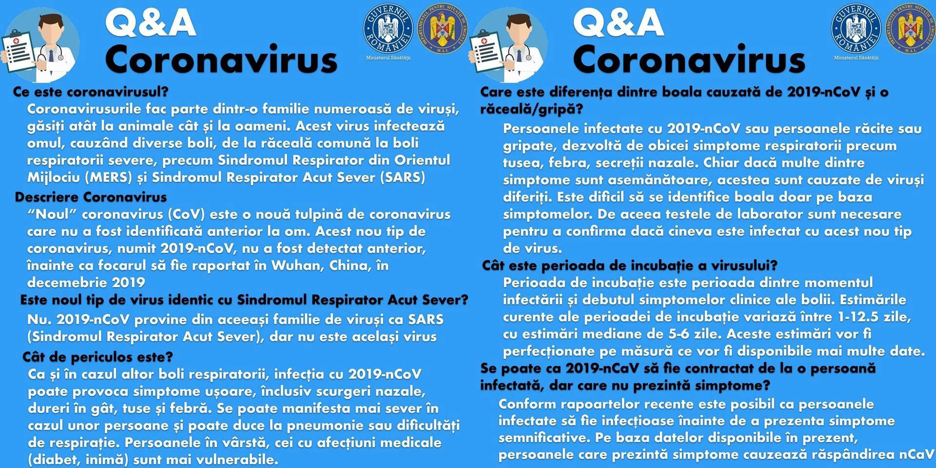 Coronavirus masuri protectie infectie