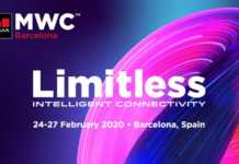 Mobile World Congress 2020 ANULAT Coronavirus