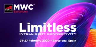 Mobile World Congress 2020 ANULAT Coronavirus
