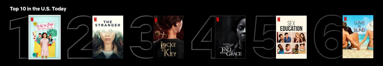 Netflix top 10 popular