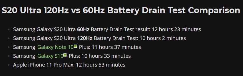 Samsung GALAXY S20 Ultra autonomie 120 Hz