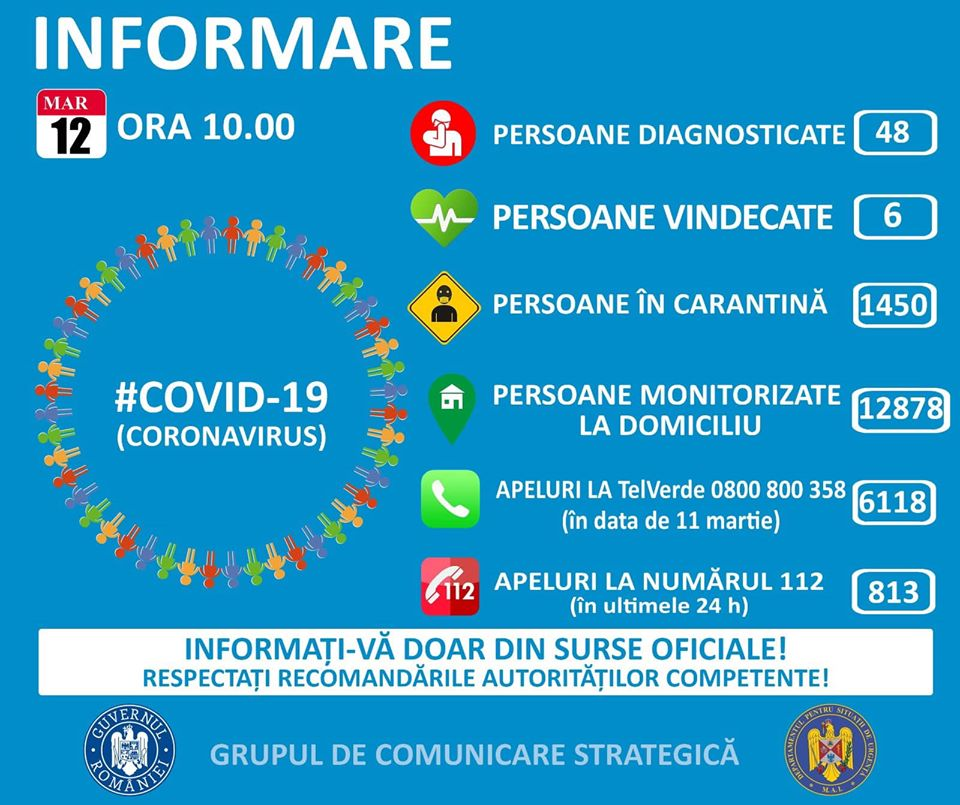 Coronavirus Romania 12 Martie informare