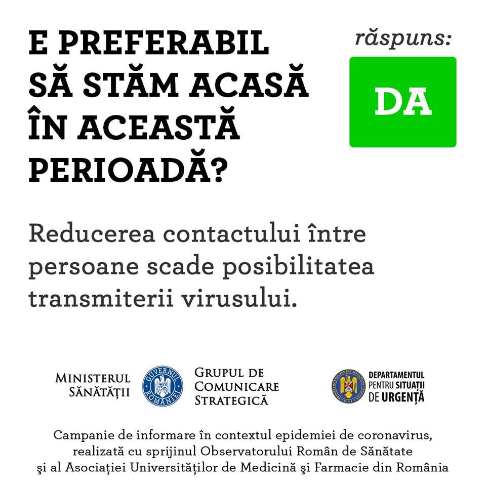 Coronavirus Romania acasa contact stai acasa