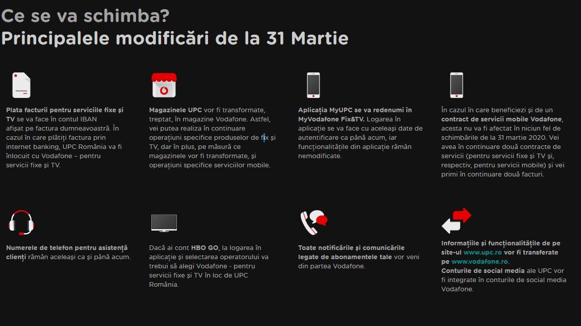 Vodafone upc schimbari clienti