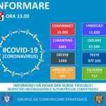 Coronavirus Romania situatie 25 mai 2020