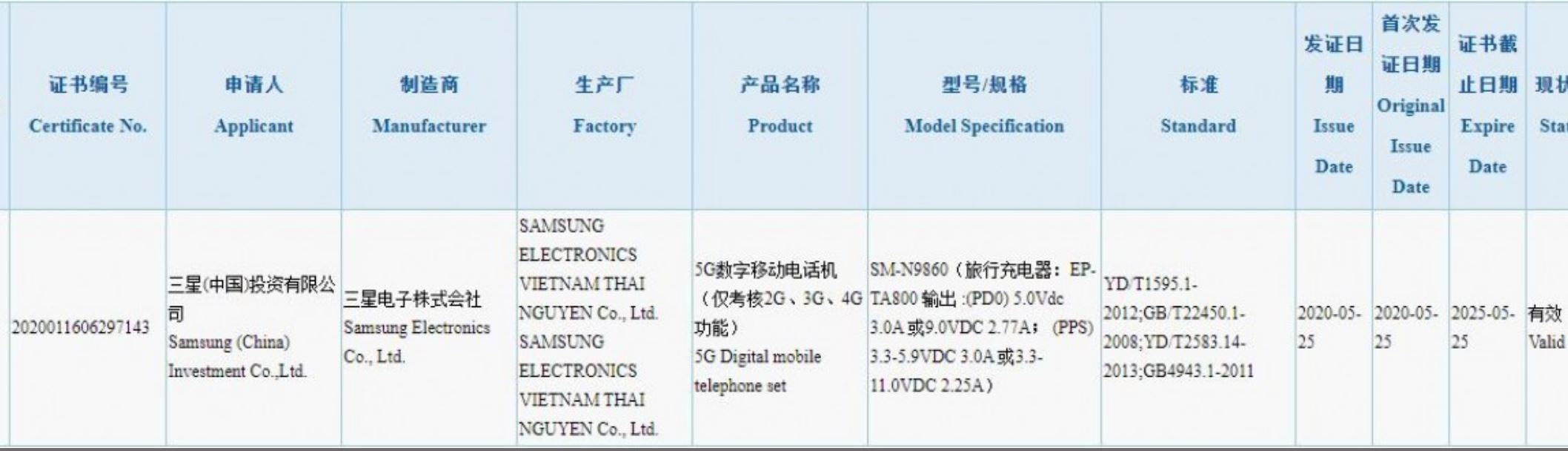 Samsung GALAXY Note 20 Plus certificare oficiala