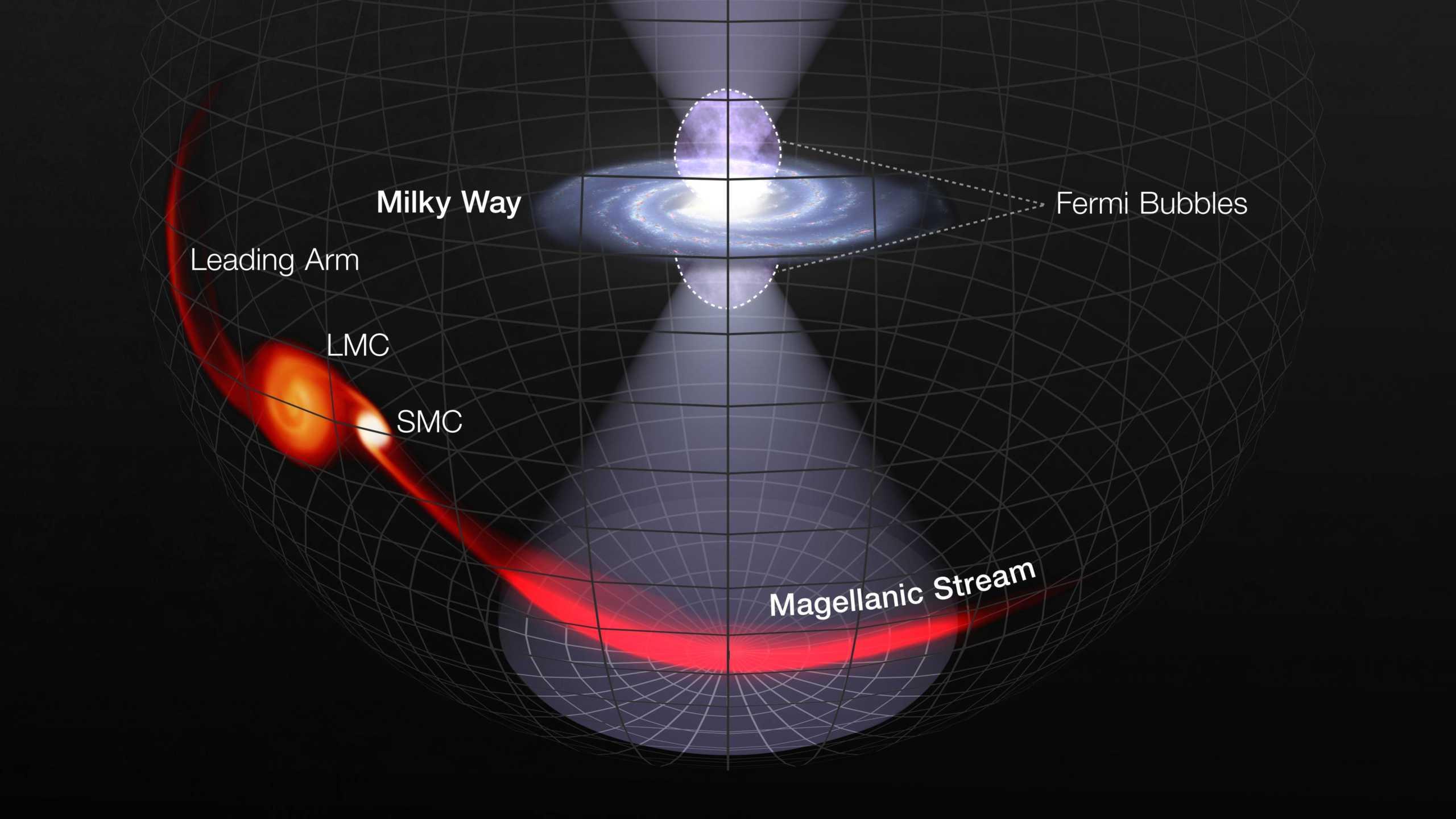 Calea Lactee ionizare explozie