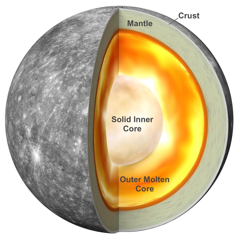 Planeta Mercur carbon compozitie