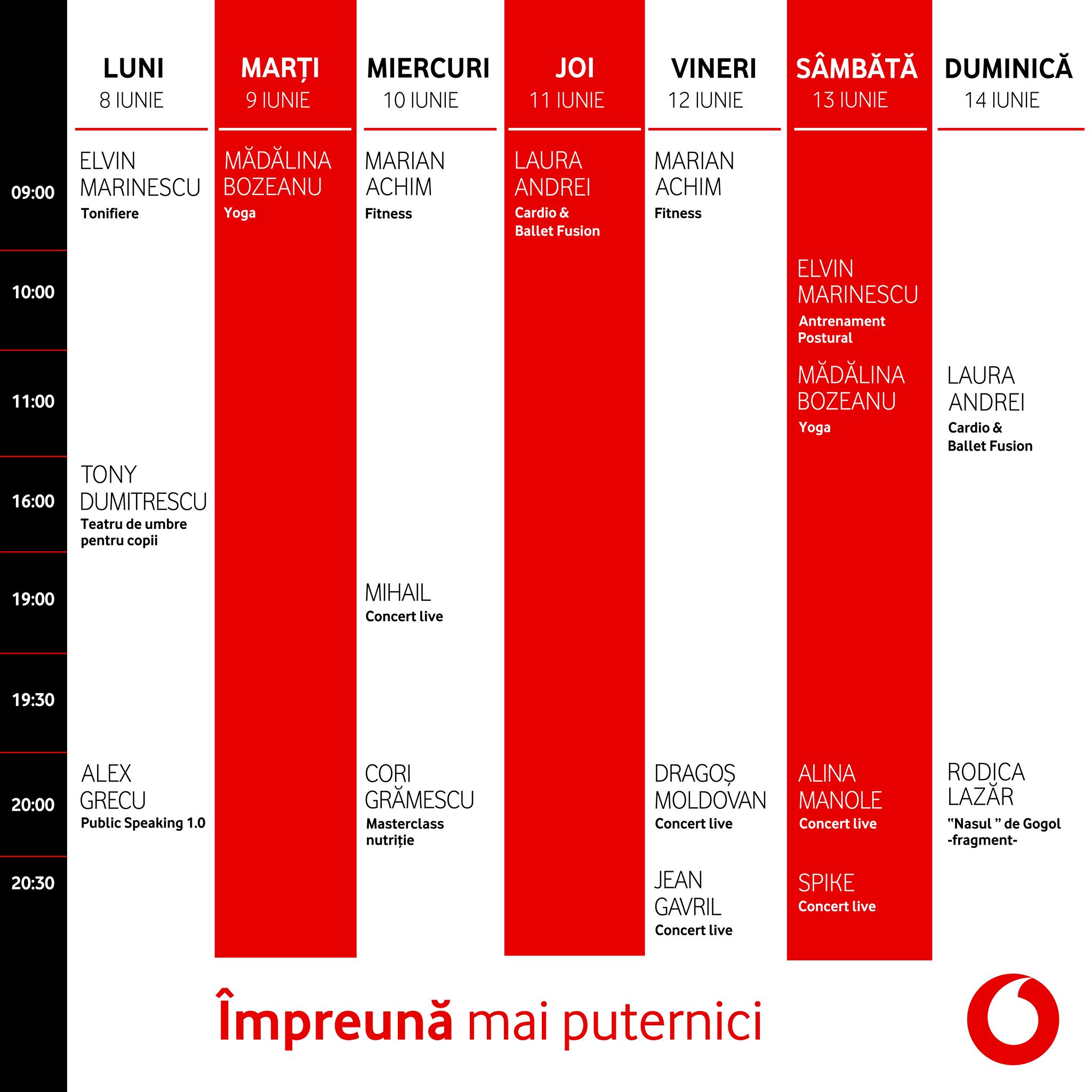 Vodafone ocupatii spectacole