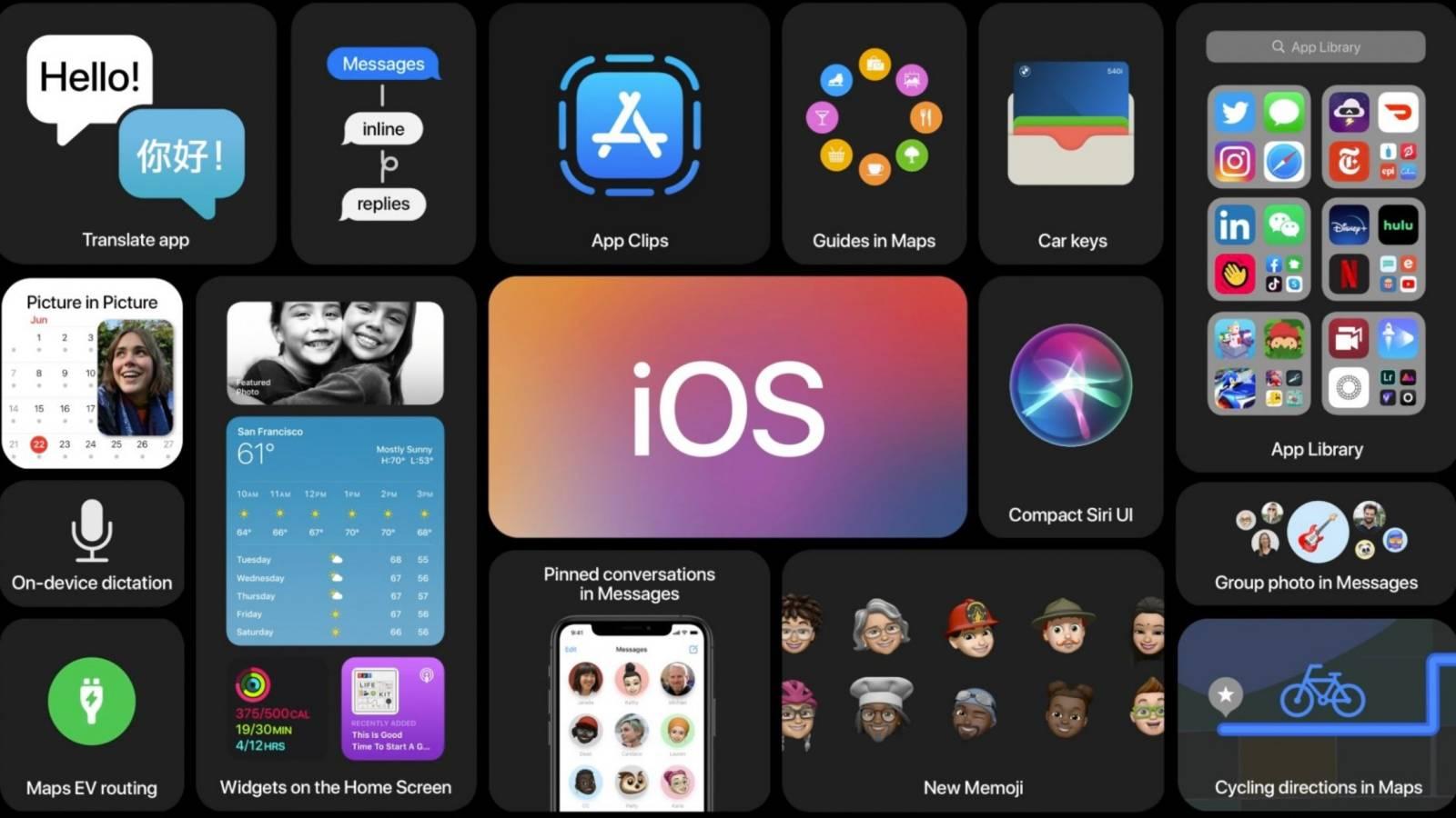 iOS 14 Lista TOATE iPhone iPad Compatibile