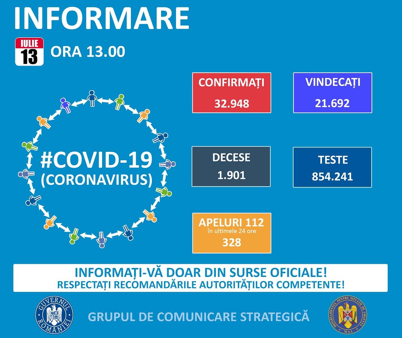 COVID-19 ROmania situatie 13 iulie 2020