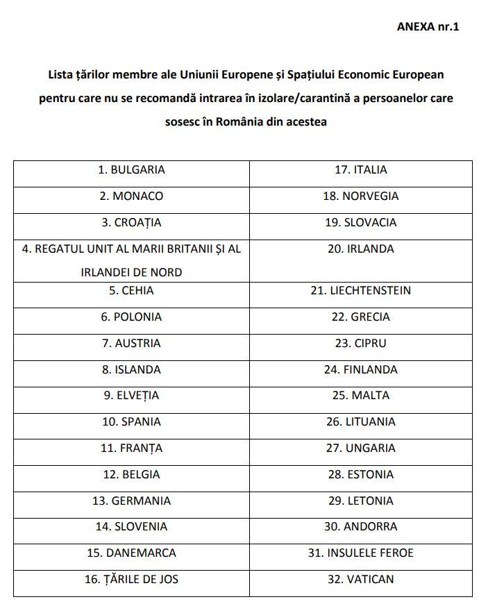 Guvernul Romaniei lista tari recomanda izolare carantina europa
