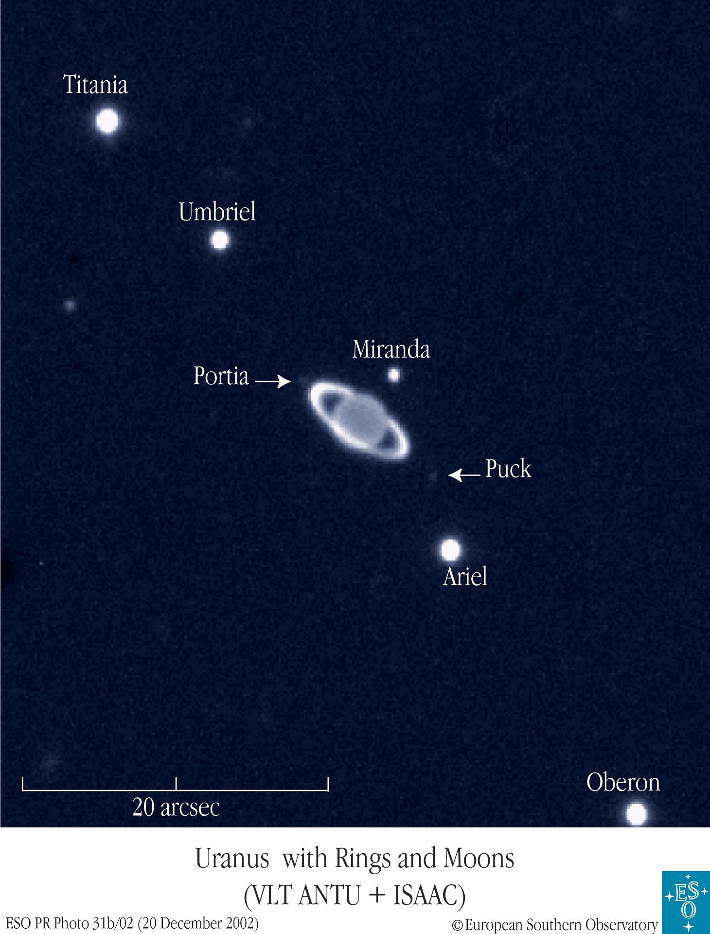 Planeta Uranus inele incercuit