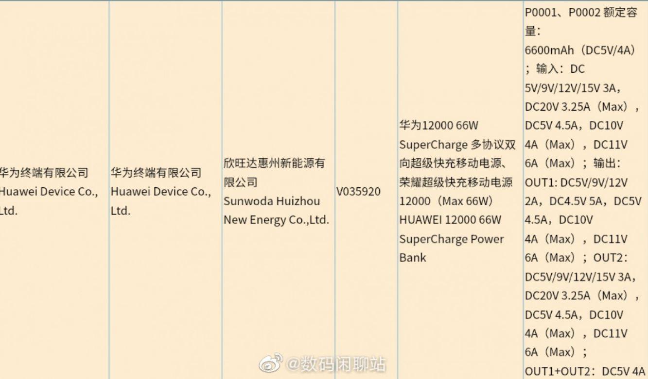 Telefoanele Huawei inaintea incarcare rapida