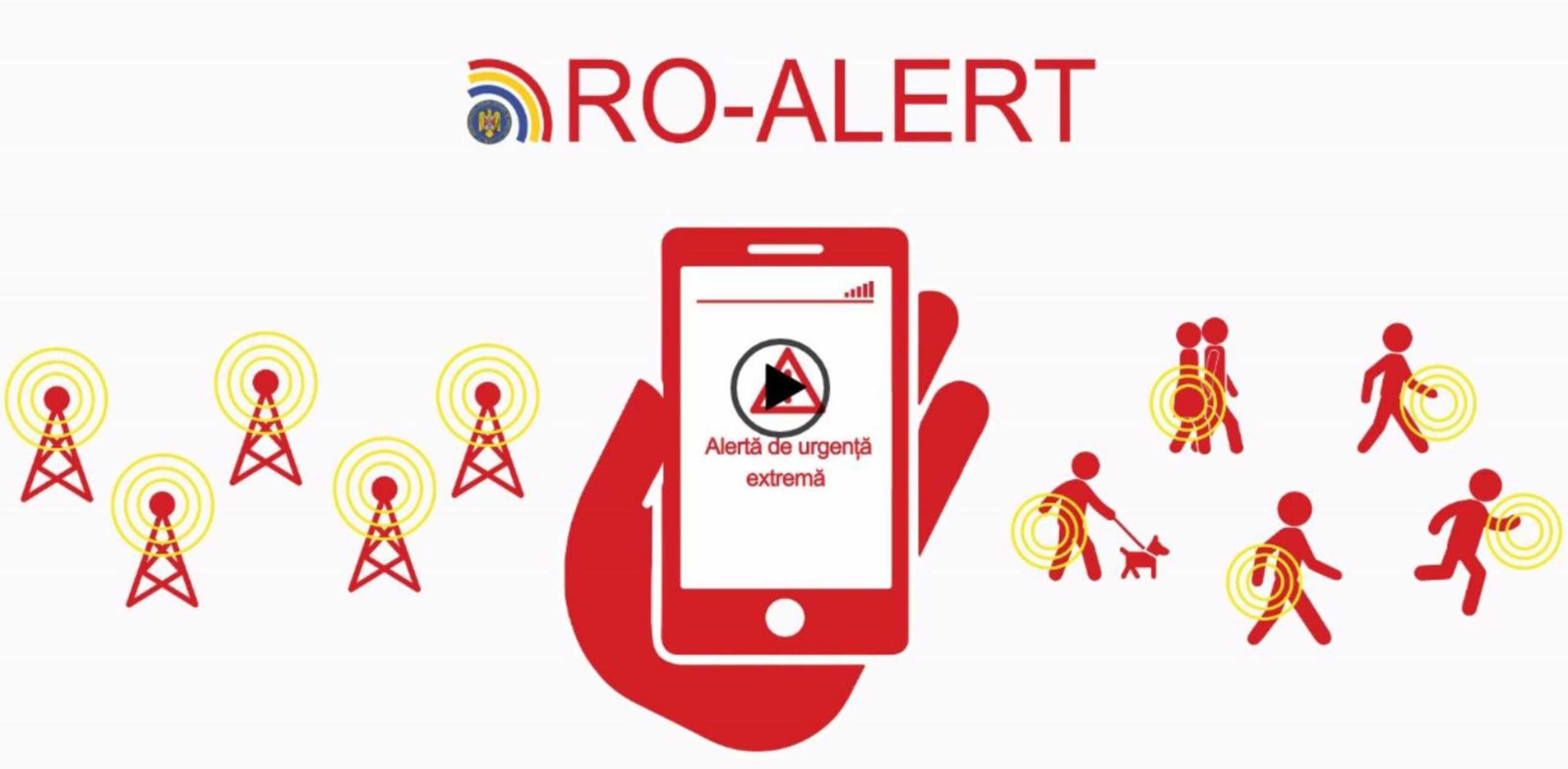 RO-ALERT Mesajele Alerta Locuitorii langa Bucuresti