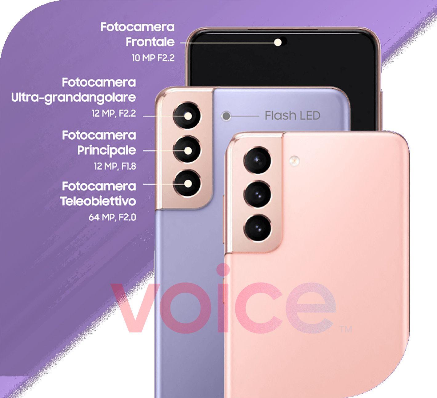 Camerele Samsung GALAXY S21 si Plus Specificatii
