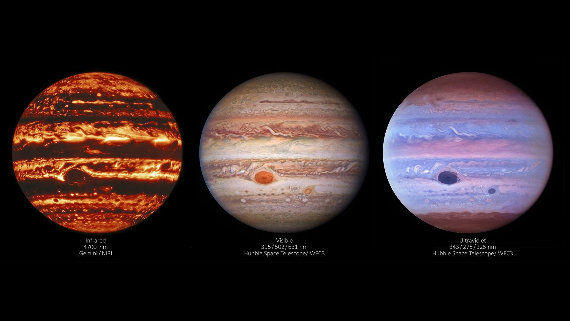 Planeta Jupiter ultraviolet infrarosu