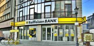 Raiffeisen Bank telefon