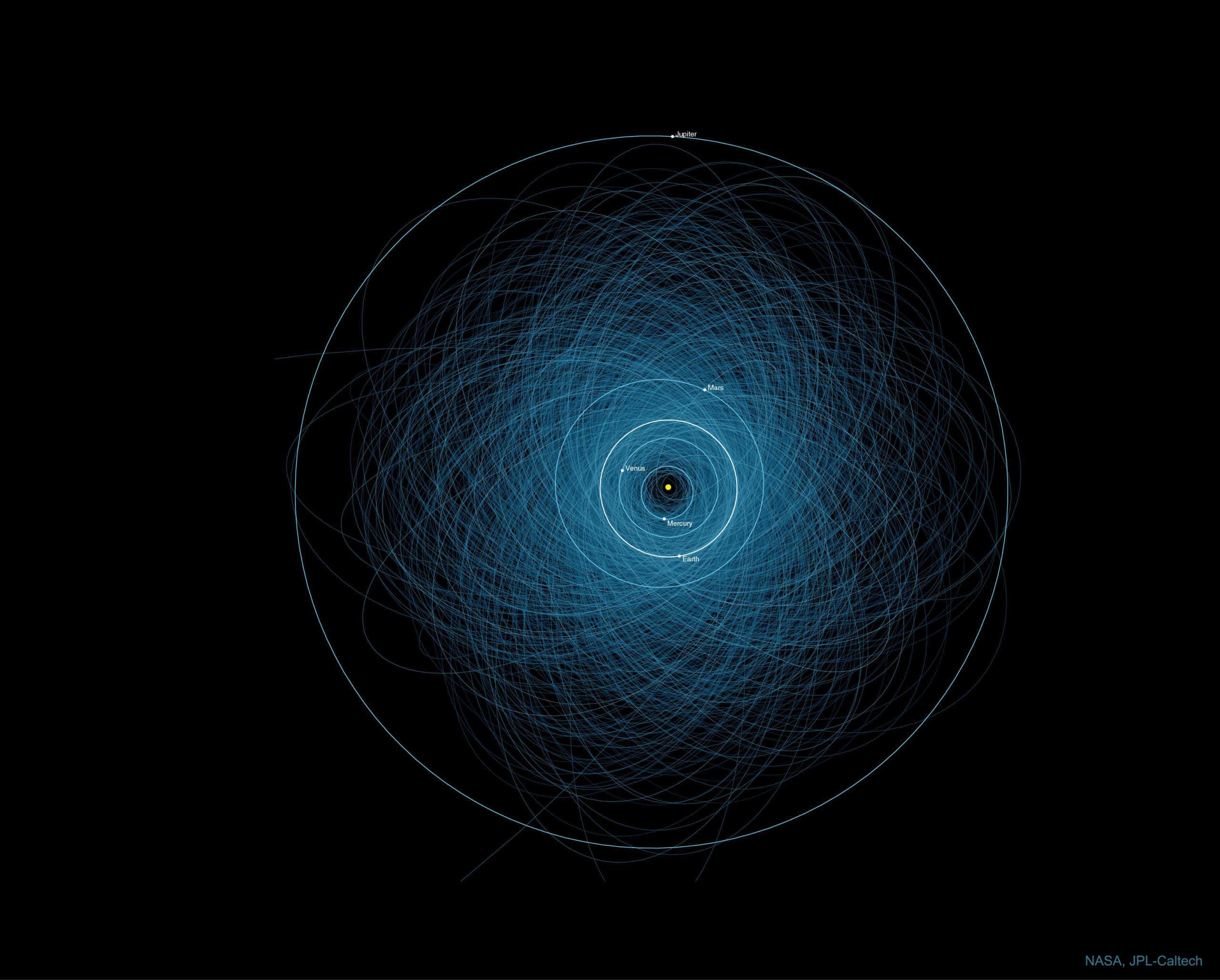 Calea Lactee asteroizi harta
