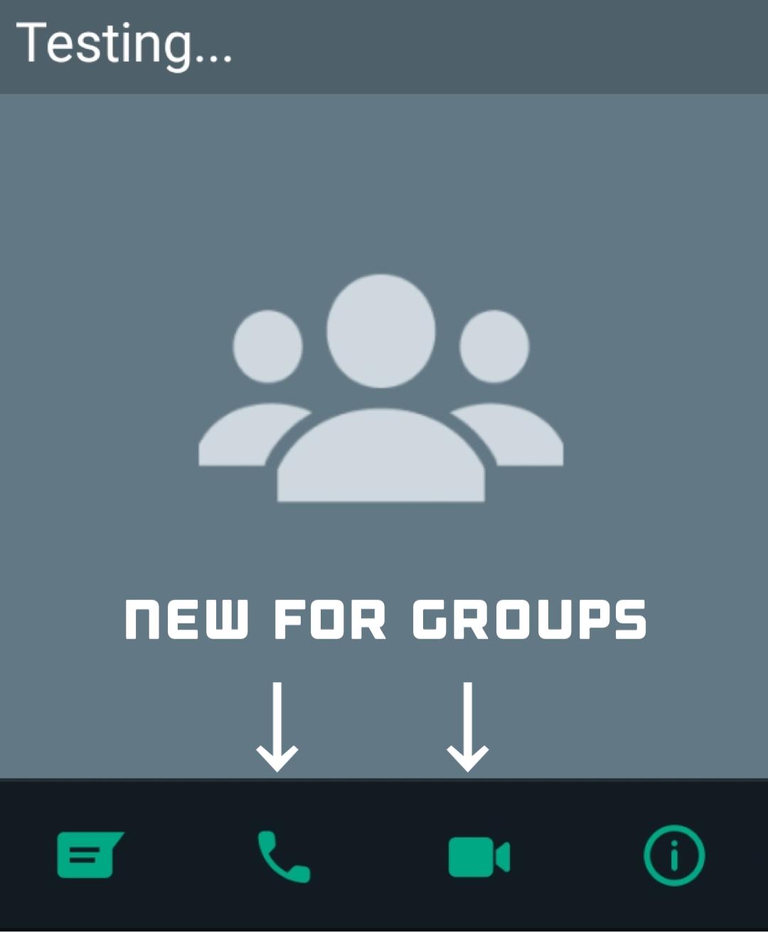 WhatsApp scurtare iconite