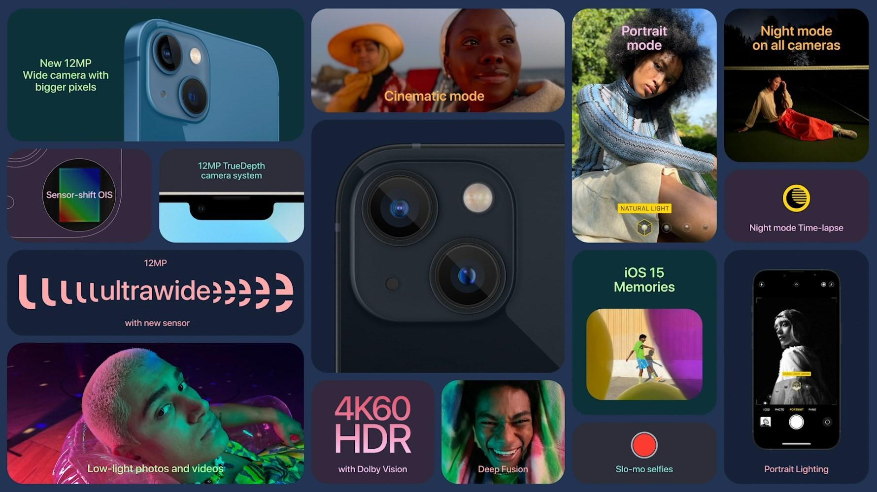 iPhone 13 LANSAT cu Toate Noutatile despre Ecran, Procesor, Baterie, Camera si Pret